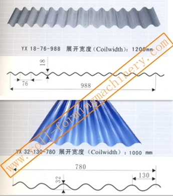 High Speed Corrugated Sheet Roll Forming Machine Used 0.4-0.6mm Thickness Color Steel Used To Civilian Buildings